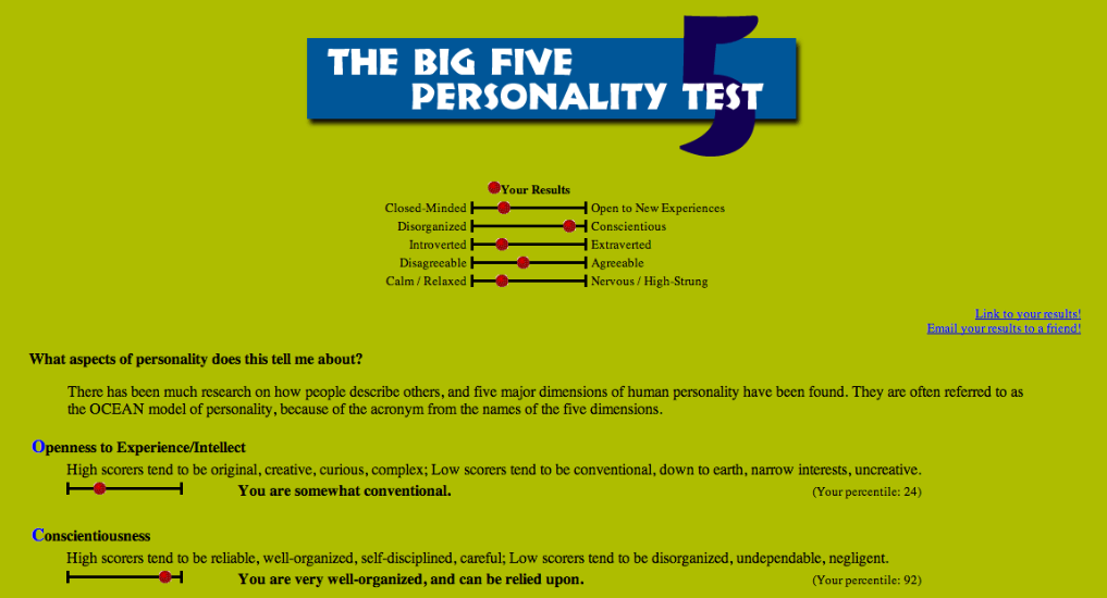 the big five test results